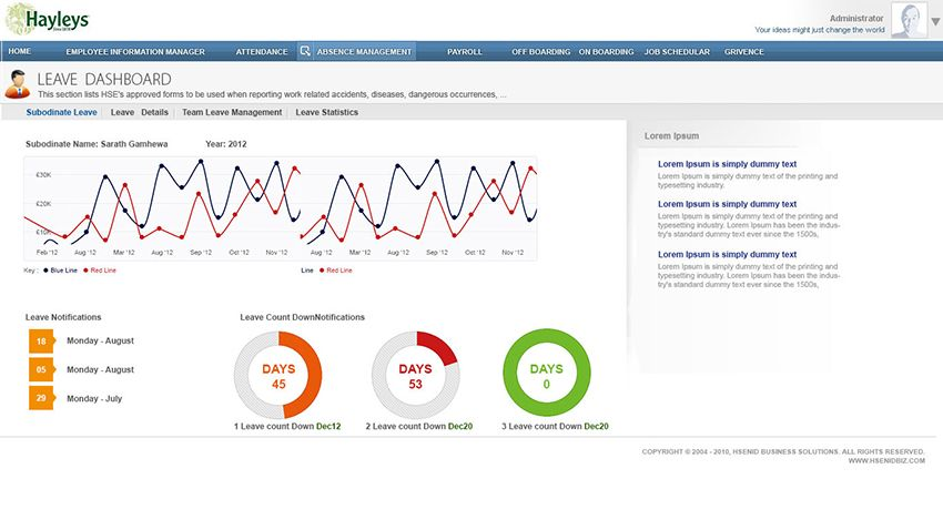 Modules Dashboard View  Web Application  Human Resource