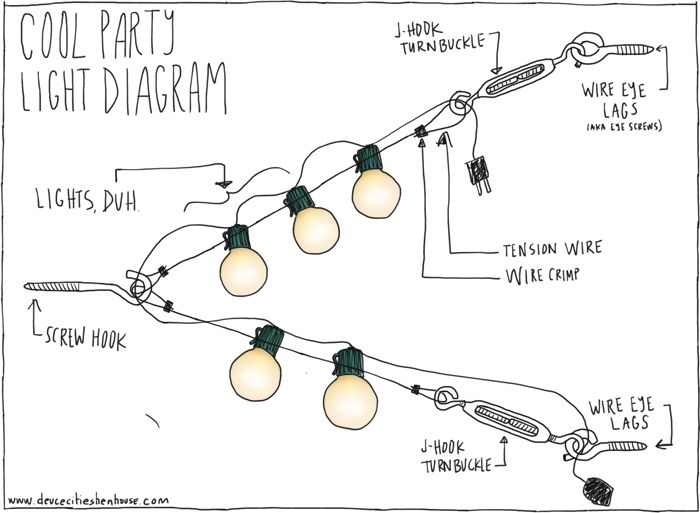 Party Light Hanginu0027 Diagram how to hang outdoor string lights on wire  sc 1 st  Pinterest : wiring outside lights diagram - yogabreezes.com