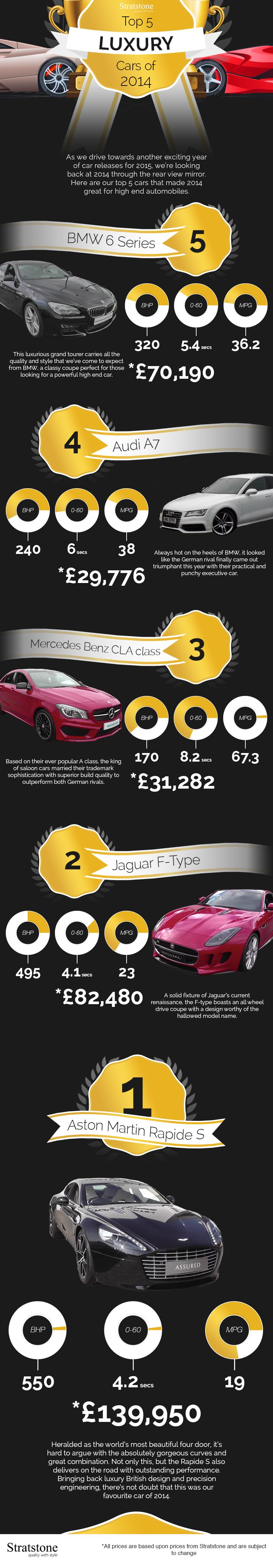 Top 5 Luxury Cars of 2014 #infographic