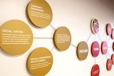 D Cor Entreprise Farfelu Office Wall Design Office Wall