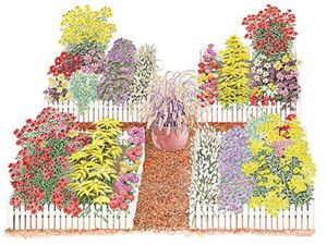 Cutting Garden Design Plans fall cutting garden plan | cuttings, fountain grass and garden