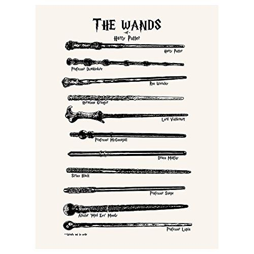 "Wand Poster Sci-fi And Fantasy ""harry Potter Wands"" Design Art Poster"