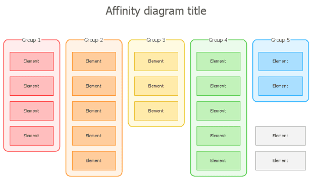 six sigma affinity diagram template affinity diagram template