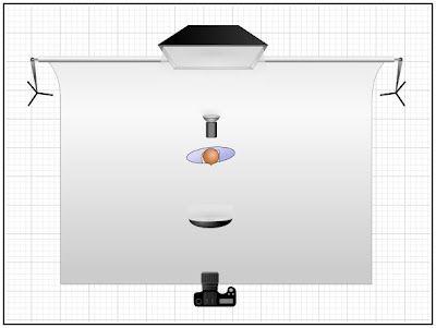 miller mobley lighting diagram note on cmaera ring flash not shown rh pinterest com Strobist Lighting 101 Strobist 101