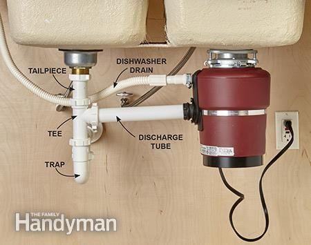 How To Replace A Garbage Disposal Diy Plumbing Diy Garbage Disposal Garbage Disposal Installation