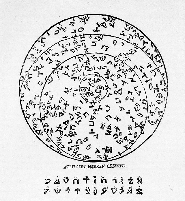 Hebrew letters in the stars, from Curiositez Inouyes..., 1629, by J. Garrafel