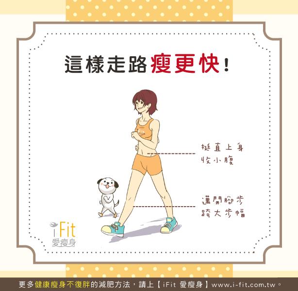 只要掌握以下5 個 快走 小技巧 想要消脂瘦身一點都不難 大家快點試試看吧 1 挺直上身收小腹 2 跨大走路步伐 3 至少30 分鐘以上 4 維持每分鐘