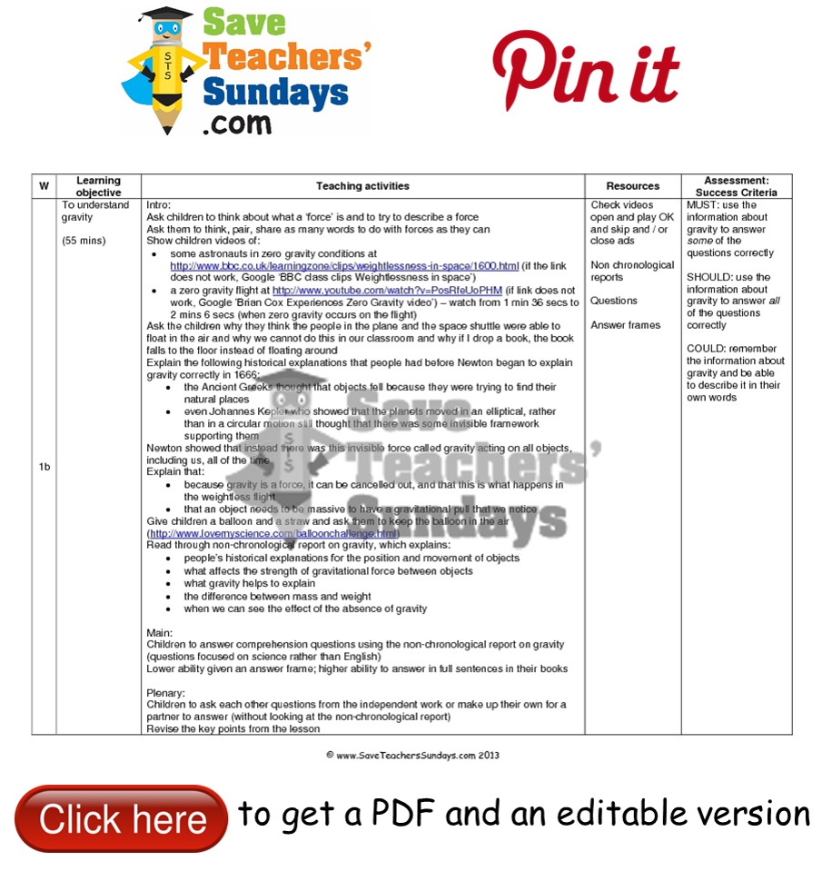 Worksheets Gravity Worksheets gravity lesson plan go to httpwww saveteacherssundays com year 5 1 worksheets plans and other primary teaching resources