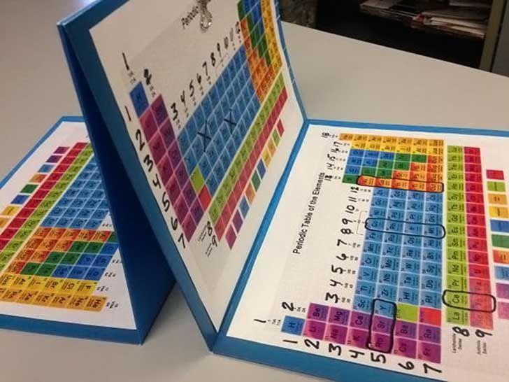 Esta mamá convirtió la tabla periódica en un entretenido juego de - new tabla periodica en juego didactico