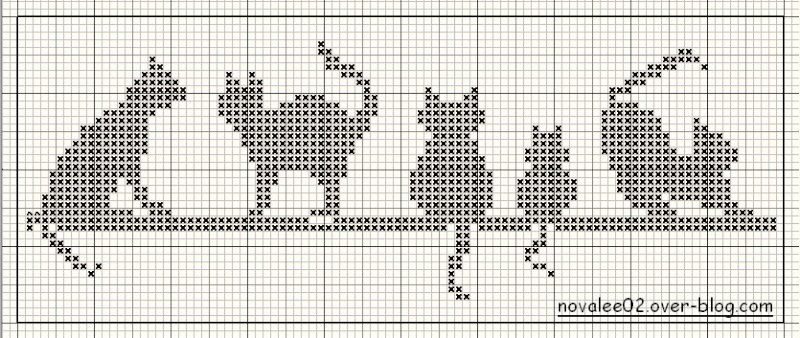 Grille n°05 chatchatchats #knitting