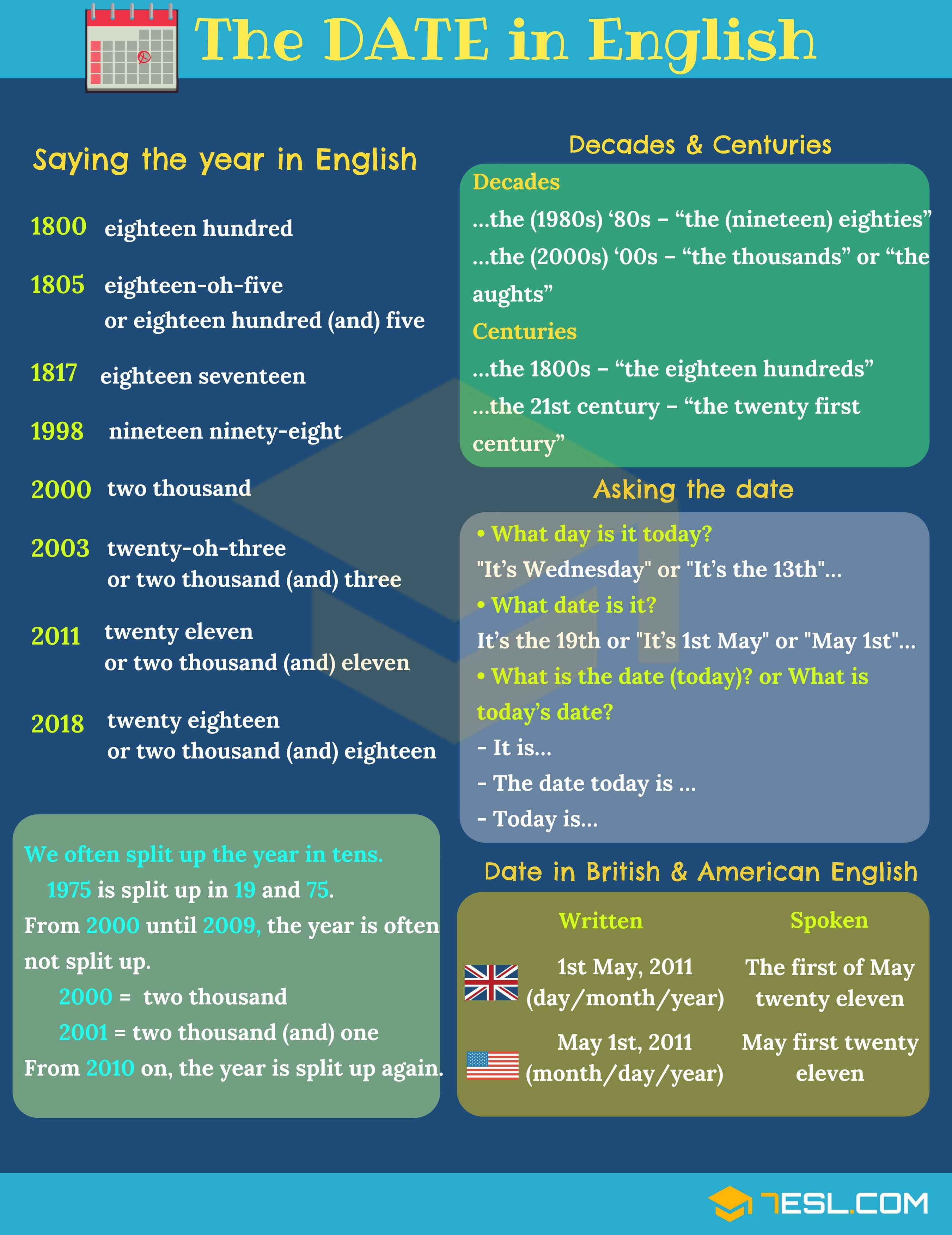 How To Say And Write The Date Correctly In English 7esl