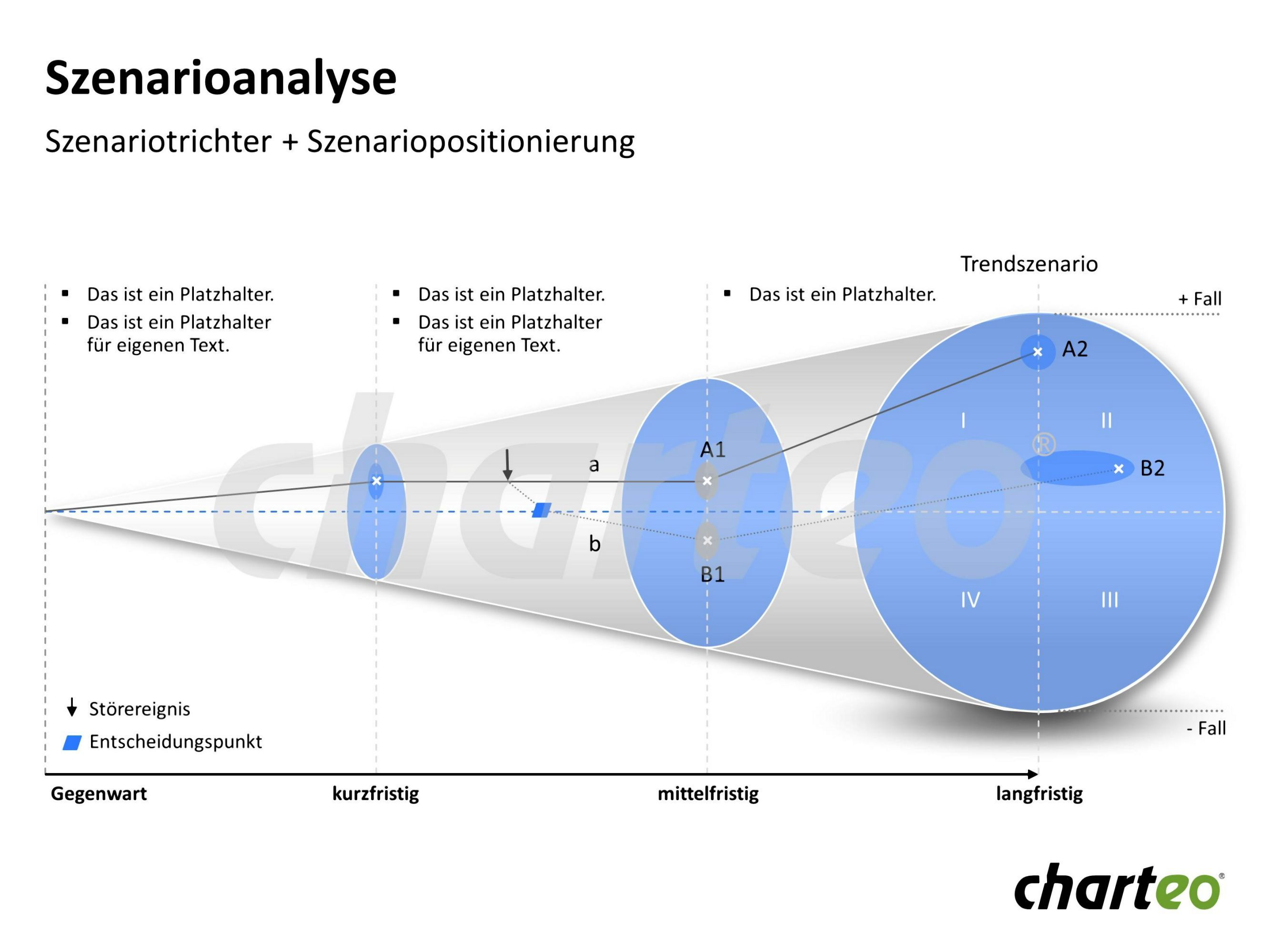 Have You Already Tried To Visualize Your Scenario Analysis By