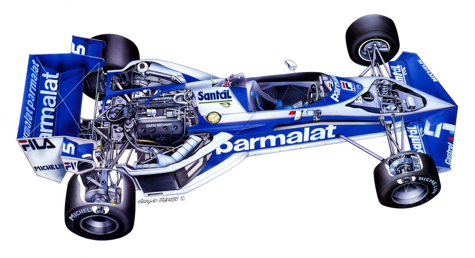 Brabham - Pesquisa Google | Formula 1 | Pinterest | Cutaway, BMW and ...