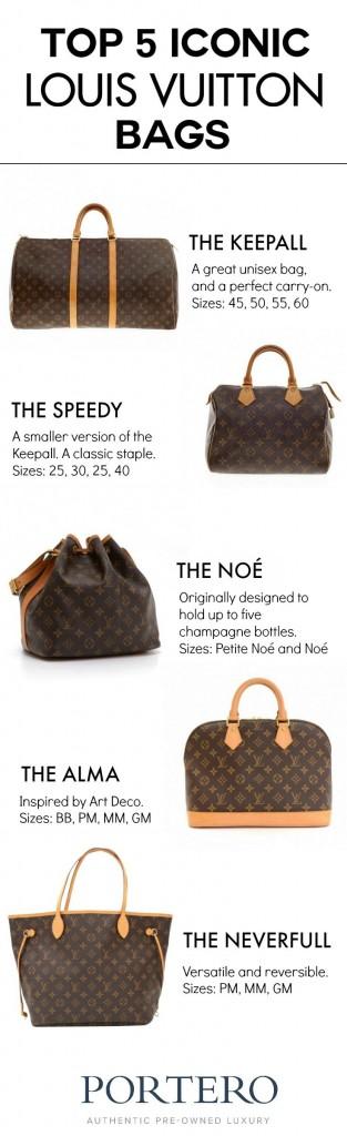 Top 5 Iconic Louis Vuitton Handbags www.PORTERO.com