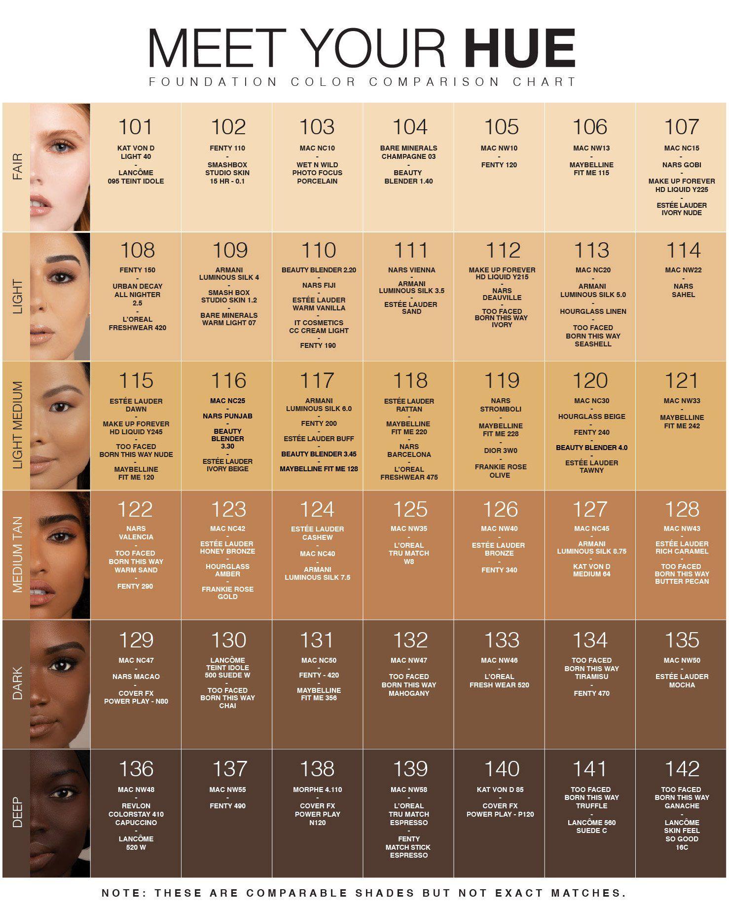 Brand Comparison Guide Dose Of Colors Foundation Swatches Foundation Colors Mac Makeup Foundation