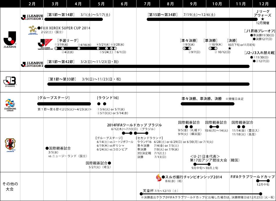 Jリーグ年間日程表