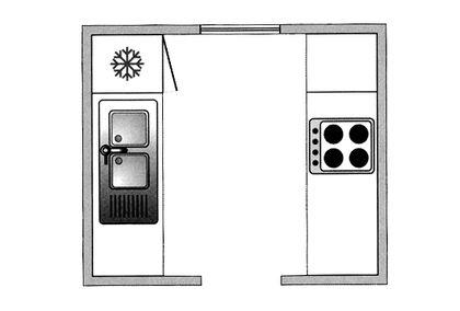 les diff rents types de plans de cuisine cuisine pinterest plan cuisine cuisine carr et. Black Bedroom Furniture Sets. Home Design Ideas