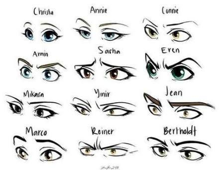 50 Ideas Drawing Lips Anime Eyes Lips Drawing Anime Eyes Eye Drawing