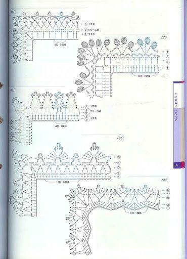 crochet - bicos/barrados com cantos - corners 1 – Raissa Tavares – Picasa tīmekļa albumi