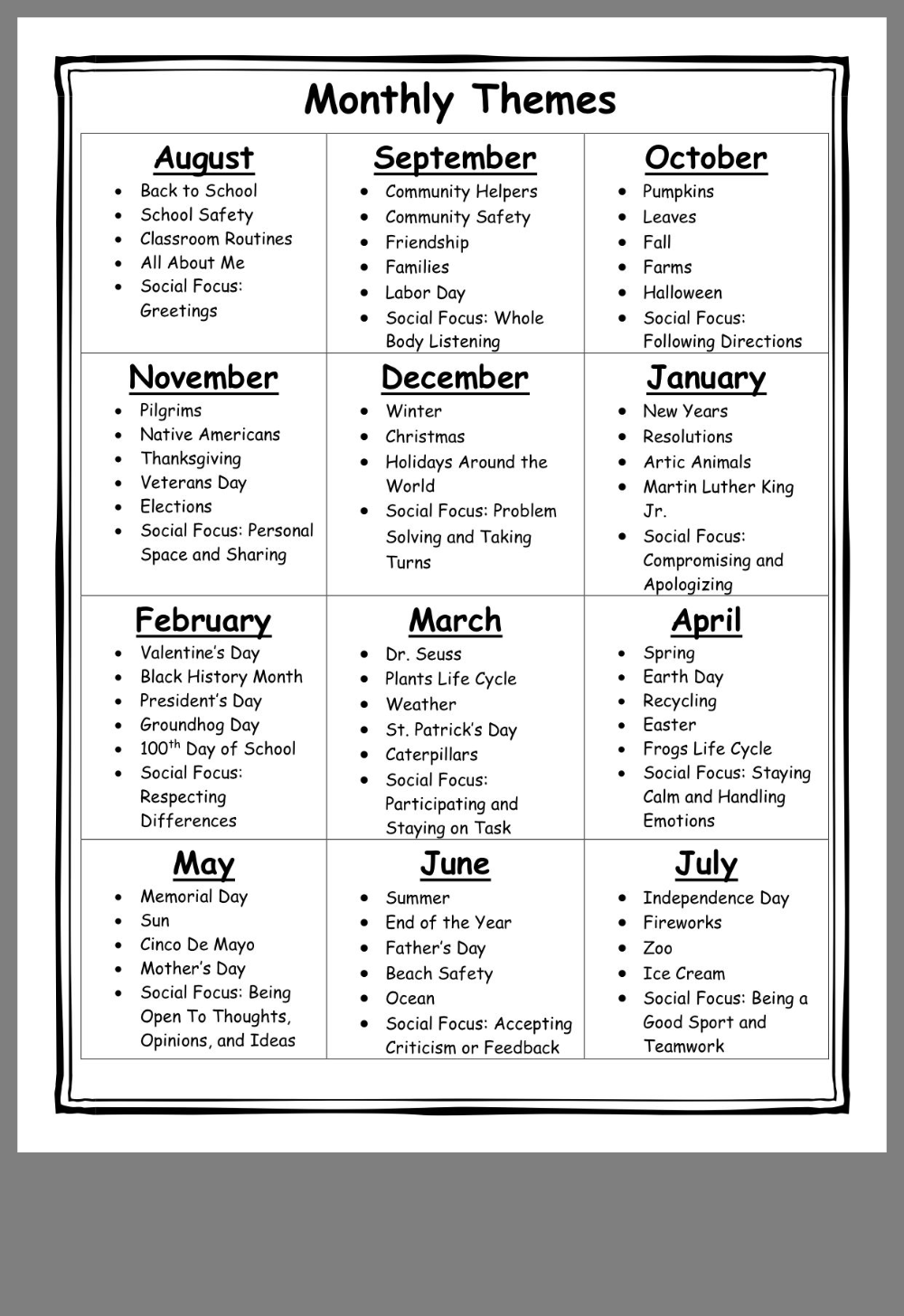20 Daycare Monthly themes ideas in 20   preschool lessons ...