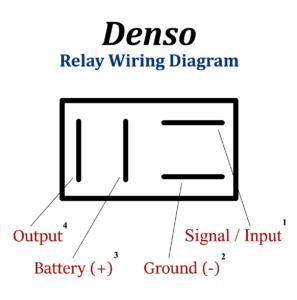 Denso Relay Wiring Diagram Benign Blog 297x300 Png Resize 297 2c300 At Relay Wiring Diagram 4 Pin Relay Electrical Circuit Diagram Diagram