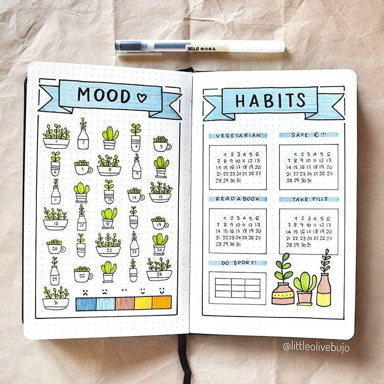 Bujo inspiration to track your emotions daily DIY these year and monthly BULLET JOURNAL MOOD TRACKER examples Catch patterns of depression or keep the running steak of ha...