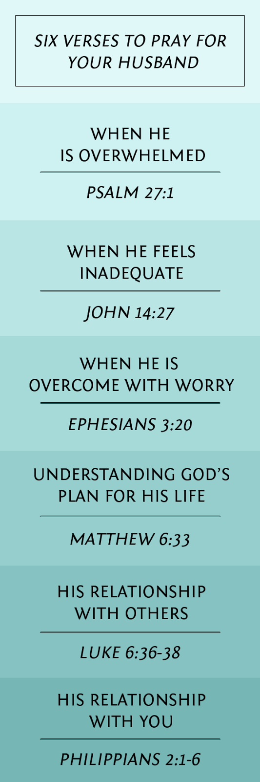 Six Verses to pray for your boyfriend or husband | Frases