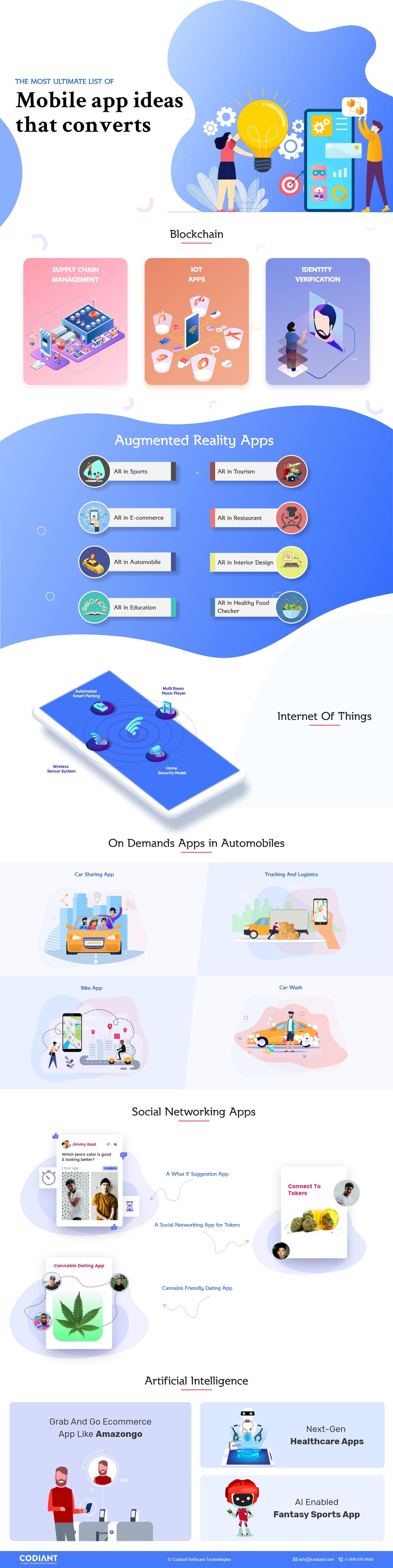 Mobile app ideas 2020 in 2020 Mobile app, App