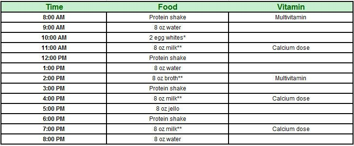 Sample Menu For Phase  Of The Gastric Bypass Diet  Gastric