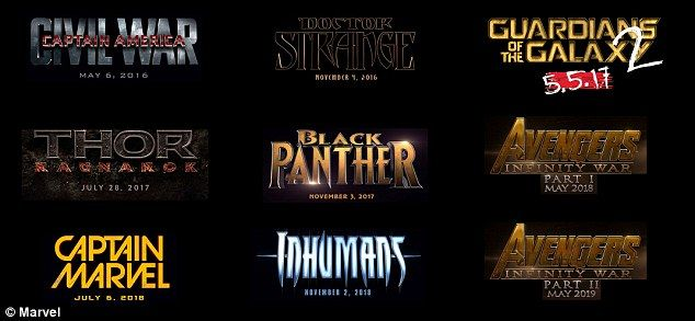 marvel film future releases