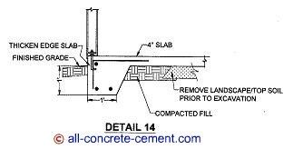 Monolithic concrete slab pouring a concrete slab for Cost of concrete foundation for garage