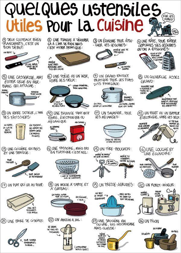 Ustensiles cuisine cuisine et nourriture pinterest gastronomie ustensile cuisine et bd - Ustensile de cuisine anglais ...