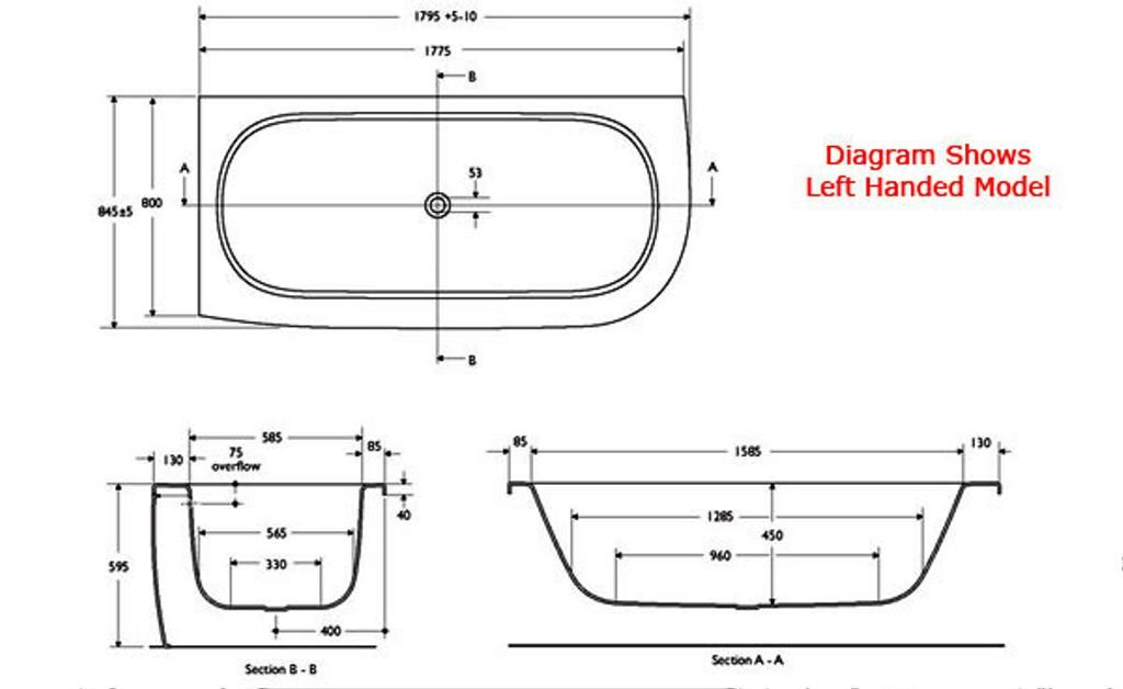 consider your standard bath tub dimensions http