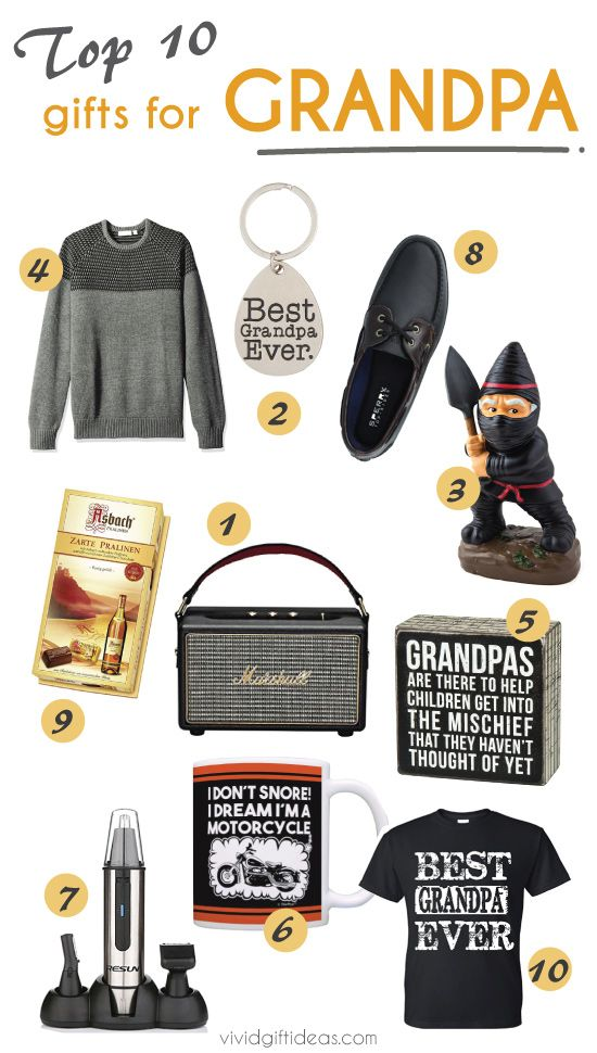 Top 10 christmas gifts for grandpa
