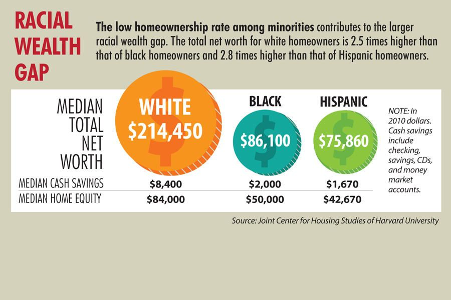 Race Equality In America How Far Have We Come Equality Science