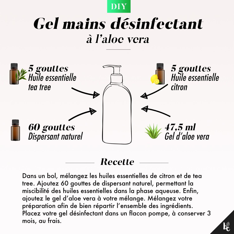 Gel Hydroalcoolique Mains Gel Hydroalcoolique Hydroalcoolique