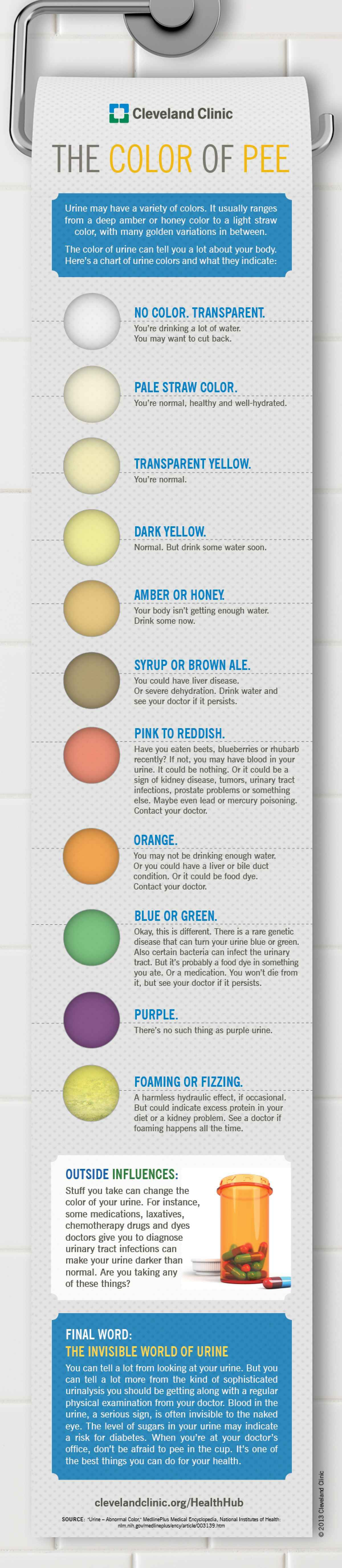 What The Color of Your Urine Says About Your Health | #infographic #healthcare #health