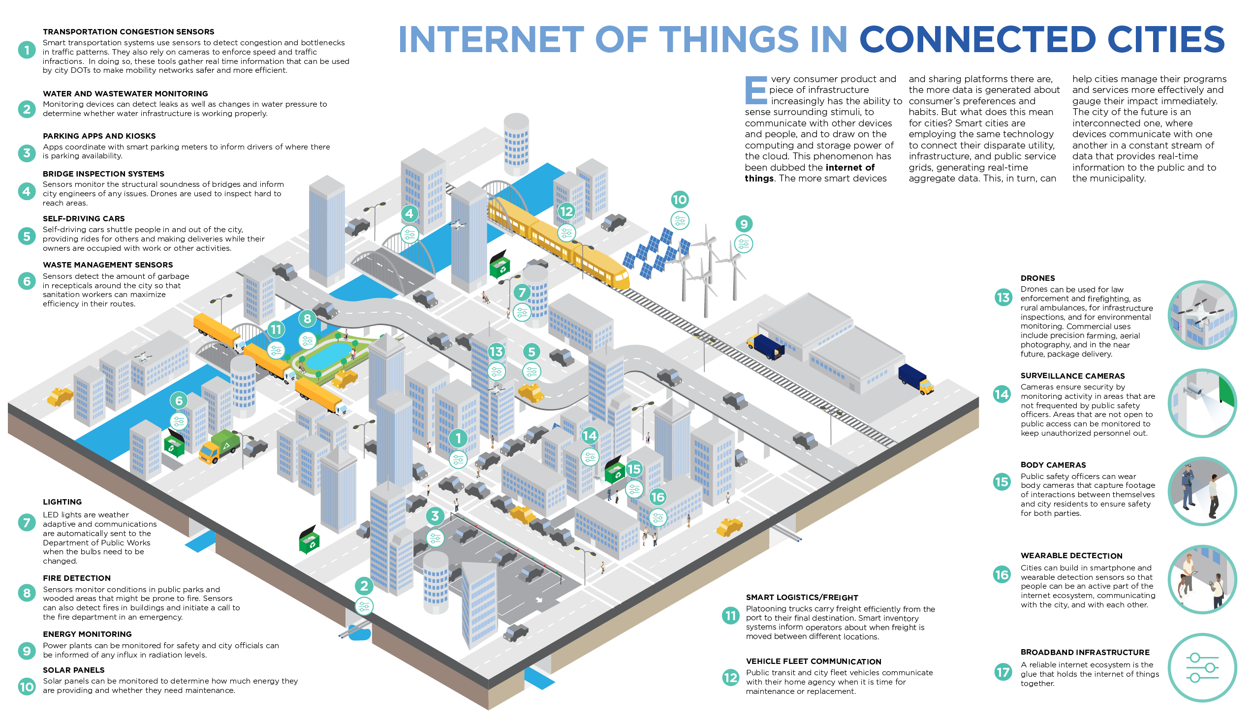 Smart Cities Must Be People Centered Equitable Cities Techcrunch Smart City Smart Building Iot