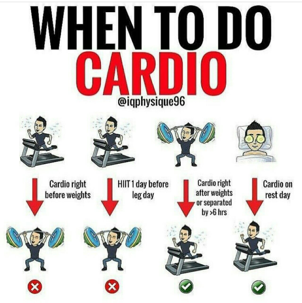 Intensives Cardio zur Gewichtsreduktion Dakidissa