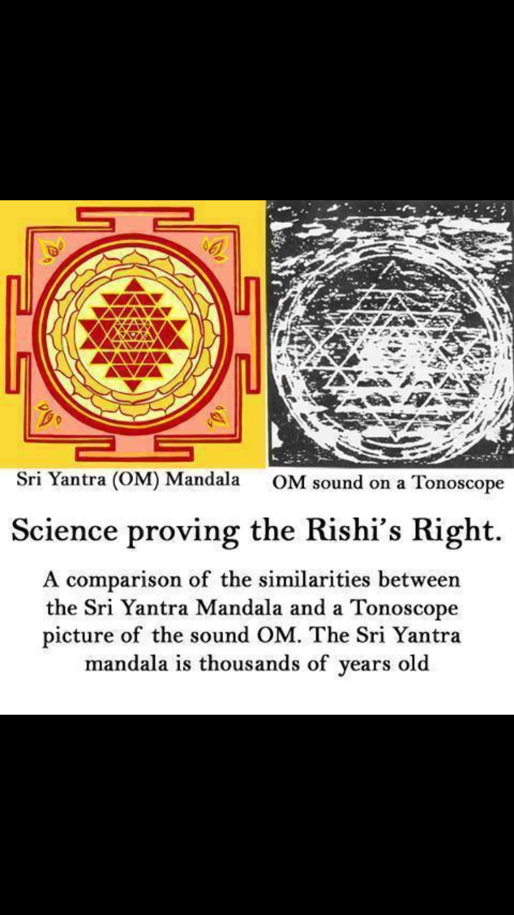 Pin by Caitlin M on Sacred Geometry❄️ in 2019 | Shri