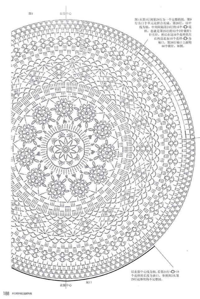 guauuu crochet pattern pinterest deckchen h keln und teppiche. Black Bedroom Furniture Sets. Home Design Ideas