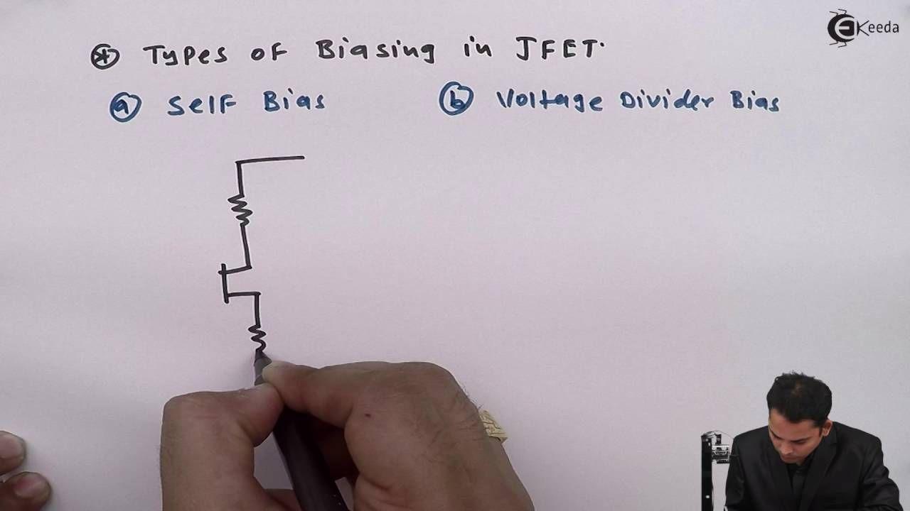Learn Dc Analysis Online Different Types Of Biasing Circuits Voltage Divider Bias Circuit A Bjt Ekeeda