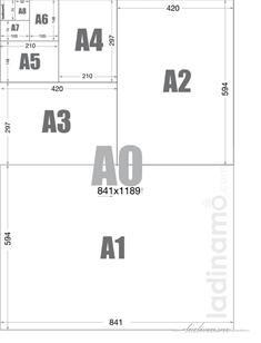 Medidas de Páginas A0, A1, A2, A3, A4, A5, A6, A7 y A8. Esquema y medidas... útil. http://ladinamo.com
