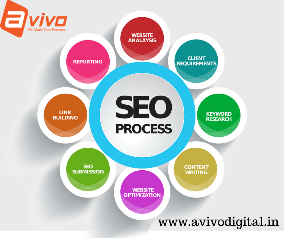 How Long Does SEO Require To Begin Working? 3ec4345c67e5dfb72170561b05444d58