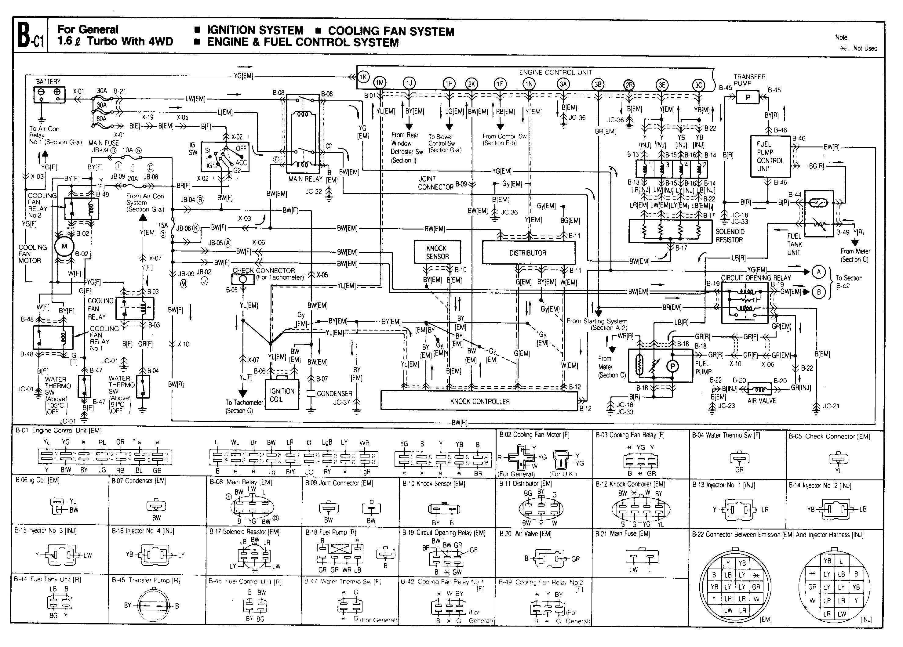 Mazda Mpv Engine Diagram