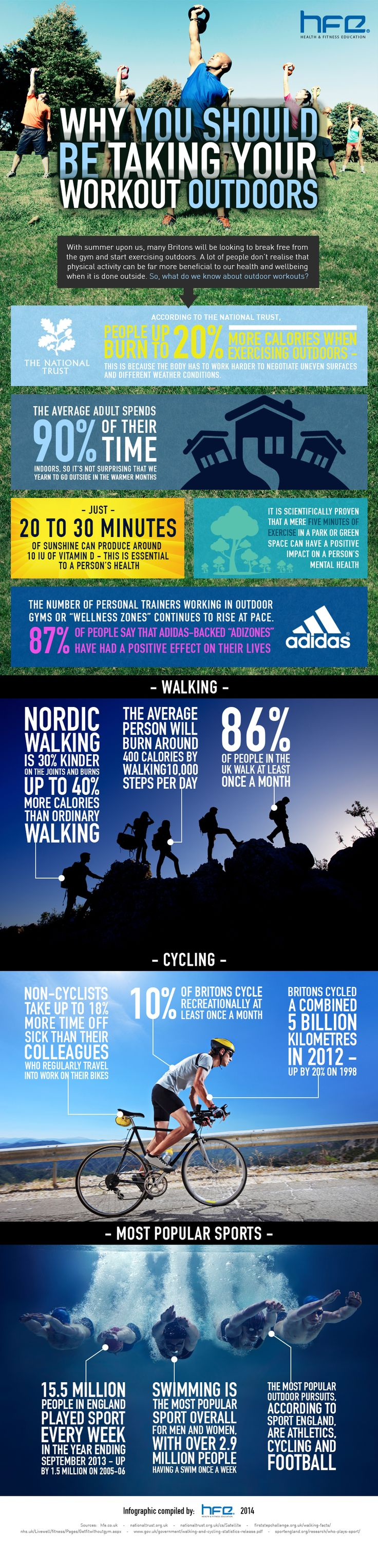Why You Should Be Taking Your Workout Outdoors (With