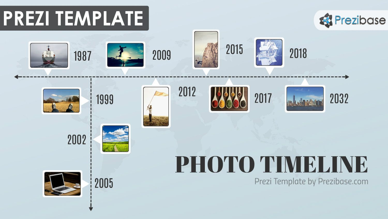 photo timeline prezi template templates presentation