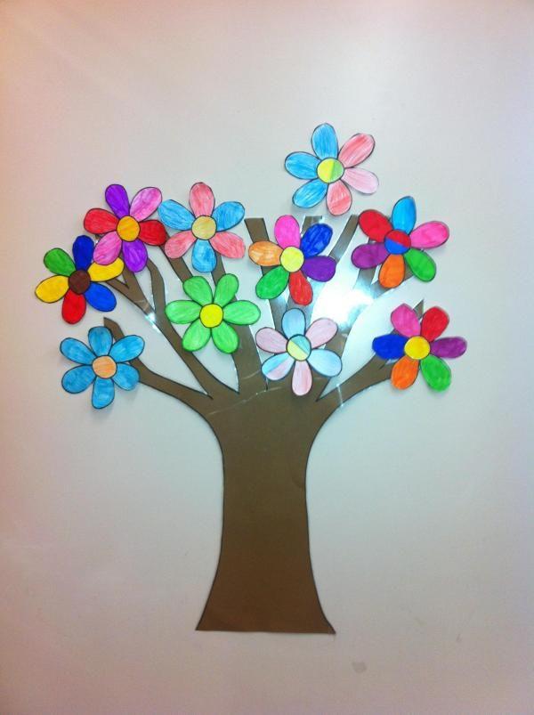 C mo hacer un rbol de primavera para decorar con la for Decoracion primavera manualidades