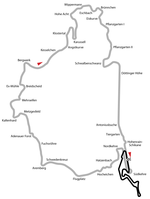 Nrburgring Nordschleife Automobiles