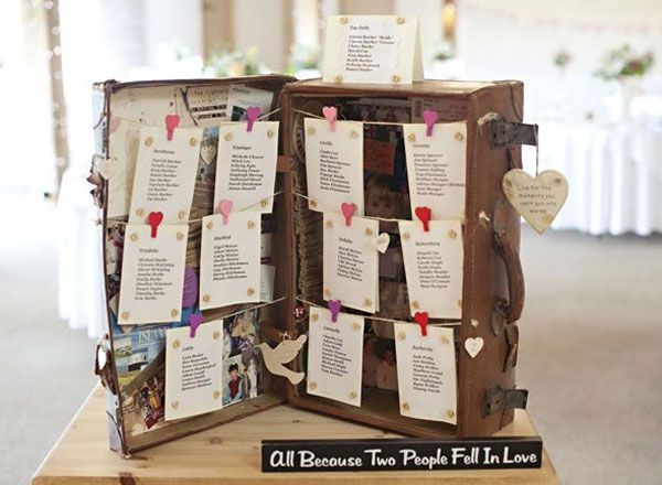 1000 images about mariage plan de table on pinterest flower petal aisle wedding and escort cards - Ide Thme Mariage